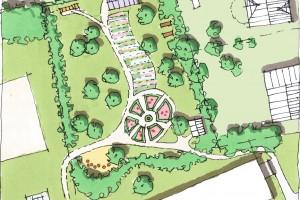Lageplan des Dorfgemeinschaftsgartens an der Grundschule